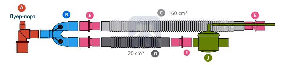 Контур дыхательный IPPB (с перемежающимся положительным давлением)