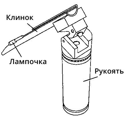 Конструкция ларингоскопа